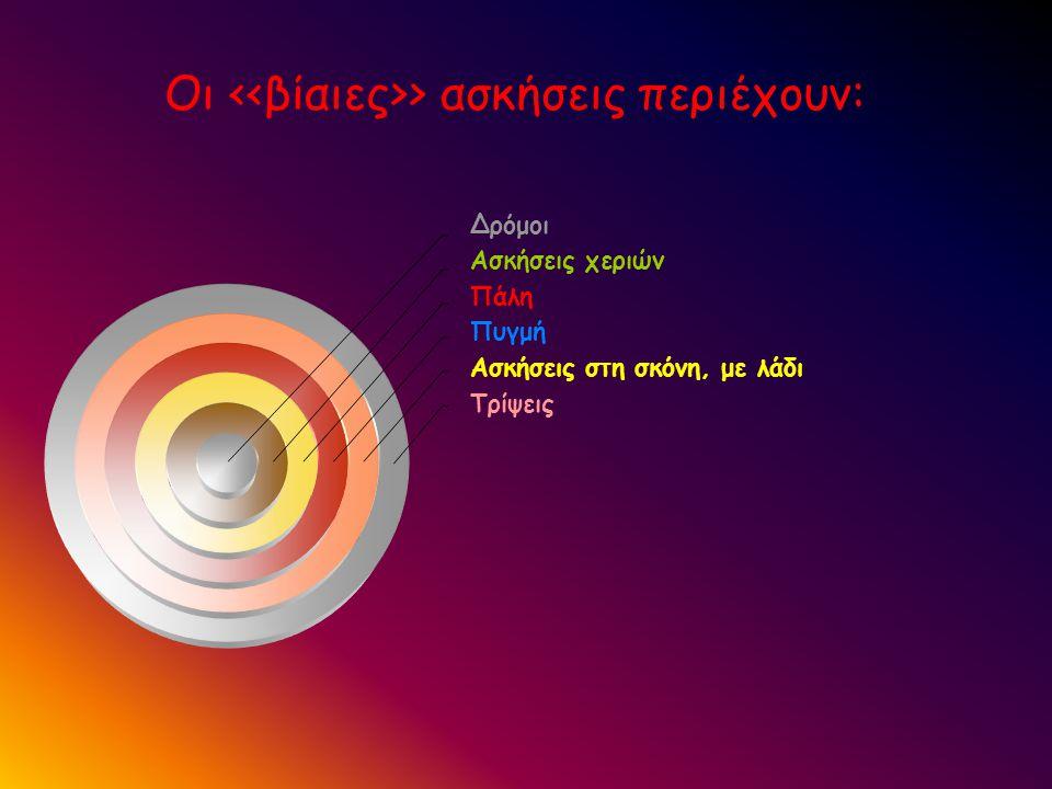 Οι φυσικές Ασκήσεις κατά τον Ιπποκράτη περιλαμβάνουν: Σκέψης Φωνής Ακοής όρασης
