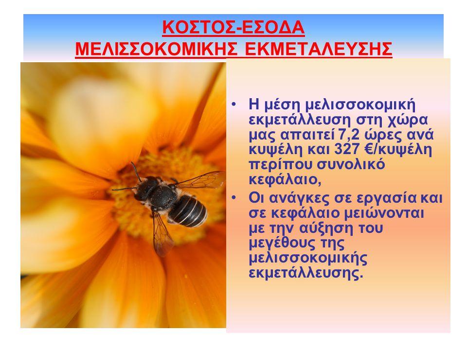 ΚΟΣΤΟΣ-ΕΣΟΔΑ ΜΕΛΙΣΣΟΚΟΜΙΚΗΣ ΕΚΜΕΤΑΛΕΥΣΗΣ Η μέση μελισσοκομική εκμετάλλευση στη χώρα μας απαιτεί 7,2 ώρες ανά κυψέλη και 327 €/κυψέλη περίπου συνολικό