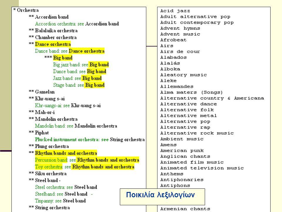 28/3/2015 Γλωσσική Τεχνολογία22 Ποικιλία λεξιλογίων