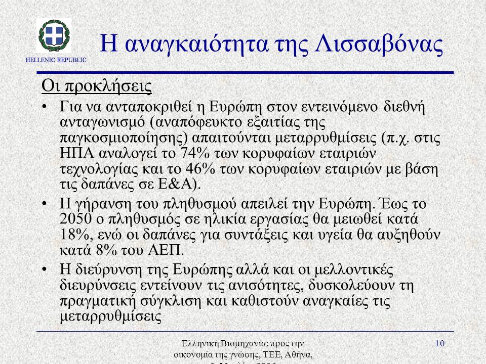 HELLENIC REPUBLIC Ελληνική Βιομηχανία: προς την οικονομία της γνώσης, ΤΕΕ, Αθήνα, 3-5 Ιουλίου 2006 10 Η αναγκαιότητα της Λισσαβόνας Οι προκλήσεις Για να ανταποκριθεί η Ευρώπη στον εντεινόμενο διεθνή ανταγωνισμό (αναπόφευκτο εξαιτίας της παγκοσμιοποίησης) απαιτούνται μεταρρυθμίσεις (π.χ.