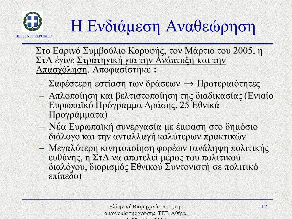 HELLENIC REPUBLIC Ελληνική Βιομηχανία: προς την οικονομία της γνώσης, ΤΕΕ, Αθήνα, 3-5 Ιουλίου 2006 12 Η Ενδιάμεση Αναθεώρηση Στο Εαρινό Συμβούλιο Κορυφής, τον Μάρτιο του 2005, η ΣτΛ έγινε Στρατηγική για την Ανάπτυξη και την Απασχόληση.