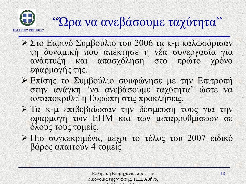 HELLENIC REPUBLIC Ελληνική Βιομηχανία: προς την οικονομία της γνώσης, ΤΕΕ, Αθήνα, 3-5 Ιουλίου 2006 18 Ώρα να ανεβάσουμε ταχύτητα  Στο Εαρινό Συμβούλιο του 2006 τα κ-μ καλωσόρισαν τη δυναμική που απέκτησε η νέα συνεργασία για ανάπτυξη και απασχόληση στο πρώτο χρόνο εφαρμογής της.