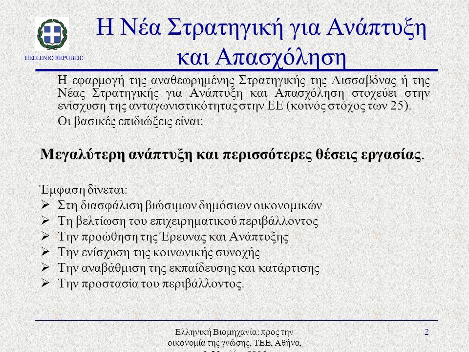 HELLENIC REPUBLIC Ελληνική Βιομηχανία: προς την οικονομία της γνώσης, ΤΕΕ, Αθήνα, 3-5 Ιουλίου 2006 2 Η Νέα Στρατηγική για Ανάπτυξη και Απασχόληση Η εφαρμογή της αναθεωρημένης Στρατηγικής της Λισσαβόνας ή της Νέας Στρατηγικής για Ανάπτυξη και Απασχόληση στοχεύει στην ενίσχυση της ανταγωνιστικότητας στην ΕΕ (κοινός στόχος των 25).