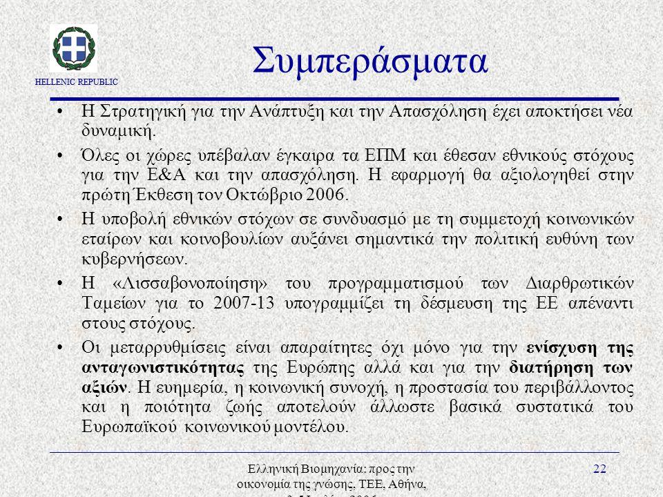 HELLENIC REPUBLIC Ελληνική Βιομηχανία: προς την οικονομία της γνώσης, ΤΕΕ, Αθήνα, 3-5 Ιουλίου 2006 22 Συμπεράσματα Η Στρατηγική για την Ανάπτυξη και την Απασχόληση έχει αποκτήσει νέα δυναμική.