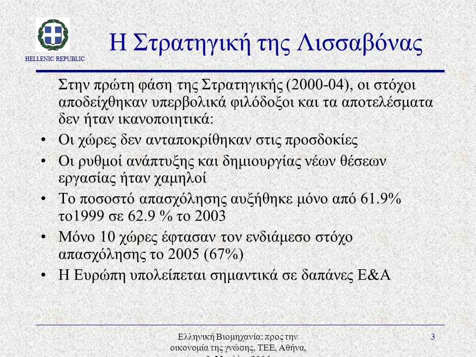 HELLENIC REPUBLIC Ελληνική Βιομηχανία: προς την οικονομία της γνώσης, ΤΕΕ, Αθήνα, 3-5 Ιουλίου 2006 3 Η Στρατηγική της Λισσαβόνας Στην πρώτη φάση της Στρατηγικής (2000-04), οι στόχοι αποδείχθηκαν υπερβολικά φιλόδοξοι και τα αποτελέσματα δεν ήταν ικανοποιητικά: Οι χώρες δεν ανταποκρίθηκαν στις προσδοκίες Οι ρυθμοί ανάπτυξης και δημιουργίας νέων θέσεων εργασίας ήταν χαμηλοί Το ποσοστό απασχόλησης αυξήθηκε μόνο από 61.9% το1999 σε 62.9 % το 2003 Μόνο 10 χώρες έφτασαν τον ενδιάμεσο στόχο απασχόλησης το 2005 (67%) Η Ευρώπη υπολείπεται σημαντικά σε δαπάνες Ε&Α