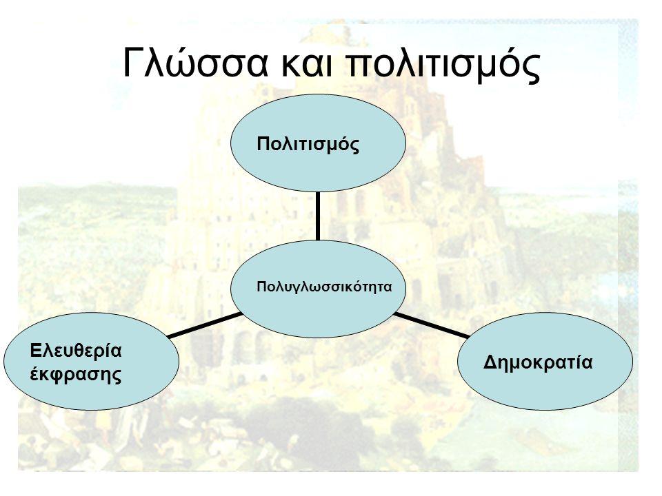 Διαγλωσσική ανάκτηση πληροφοριών (Cross-Language Information Retrieval – CLIR)  Τεχνική για την ανάκτηση τεκμηρίων μιας συγκεκριμένης γλώσσας με τη χρήση ερωτημάτων εκφρασμένων σε άλλη γλώσσα  Σε ποιους απευθύνεται; Χρήστες που μπορούν να διαβάσουν σε διάφορες γλώσσες Μειώνει τις πολλαπλές αναζητήσεις Τα ερωτήματα γίνονται στη γλώσσα που κατέχει πιο καλά ο χρήστης Μονογλωσσικούς χρήστες αν παρέχονται μεταφράσεις κειμένων