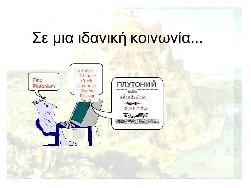 Δυσκολία ανάπτυξης μηχανισμών ανάκτησης πληροφοριών Ανομοιογένεια στον τρόπο έκφρασης του δημιουργού με το χρήστη Πολυνοηματικός χαρακτήρας λέξεων ανάλογα με τα συμφραζόμενα του κειμένου Πολιτιστικά ζητήματα
