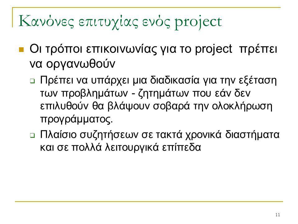 11 Κανόνες επιτυχίας ενός project Οι τρόποι επικοινωνίας για το project πρέπει να οργανωθούν  Πρέπει να υπάρχει μια διαδικασία για την εξέταση των προβλημάτων - ζητημάτων που εάν δεν επιλυθούν θα βλάψουν σοβαρά την ολοκλήρωση προγράμματος.