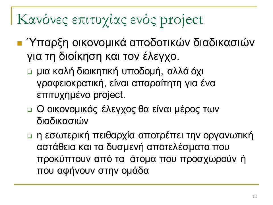 12 Κανόνες επιτυχίας ενός project Ύπαρξη οικονομικά αποδοτικών διαδικασιών για τη διοίκηση και τον έλεγχο.  μια καλή διοικητική υποδομή, αλλά όχι γρα