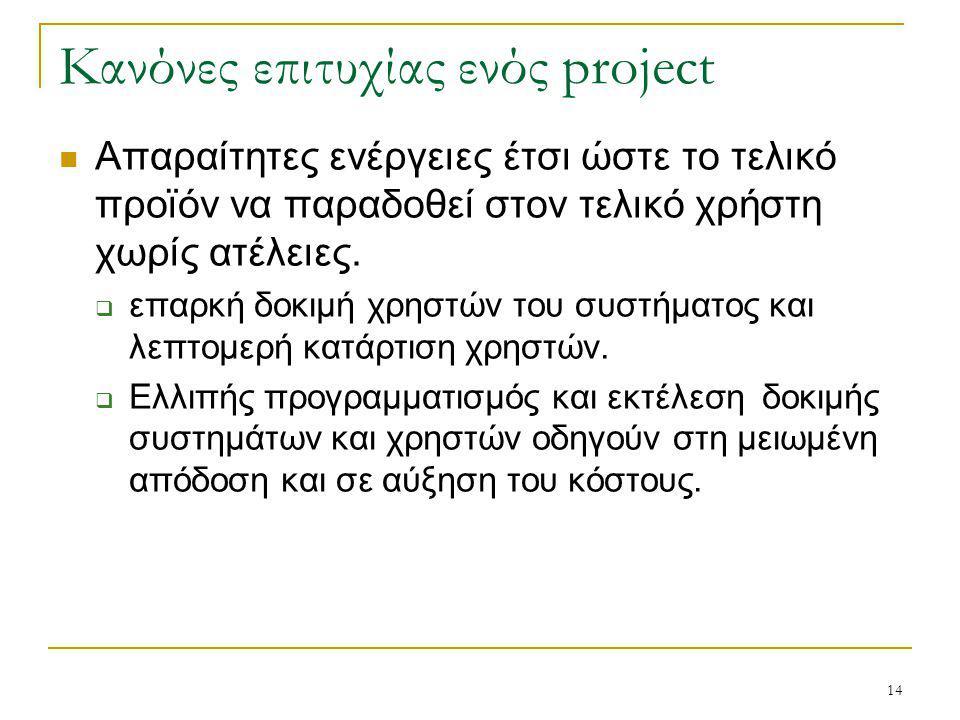 14 Κανόνες επιτυχίας ενός project Απαραίτητες ενέργειες έτσι ώστε το τελικό προϊόν να παραδοθεί στον τελικό χρήστη χωρίς ατέλειες.  επαρκή δοκιμή χρη
