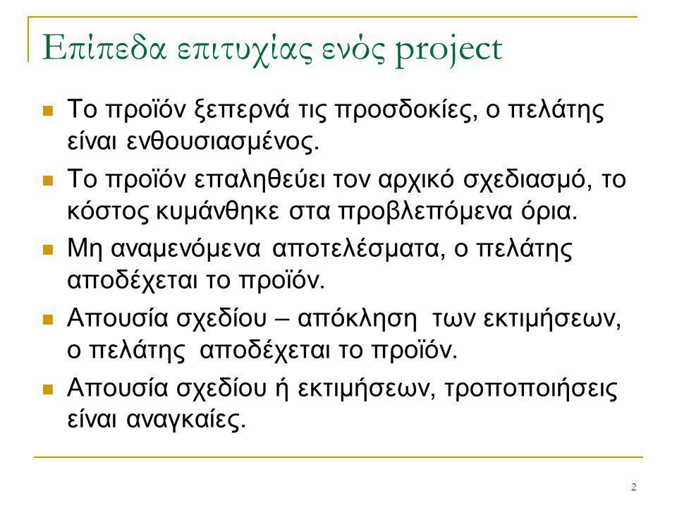 23 Καθορισμός των μέτρων απόδοσης Οι στόχοι του project πρέπει να εκφραστούν σε μετρήσιμους όρους και σύμφωνα με αυτούς τους όρους θα εκτιμηθούν και τα οφέλη του project.