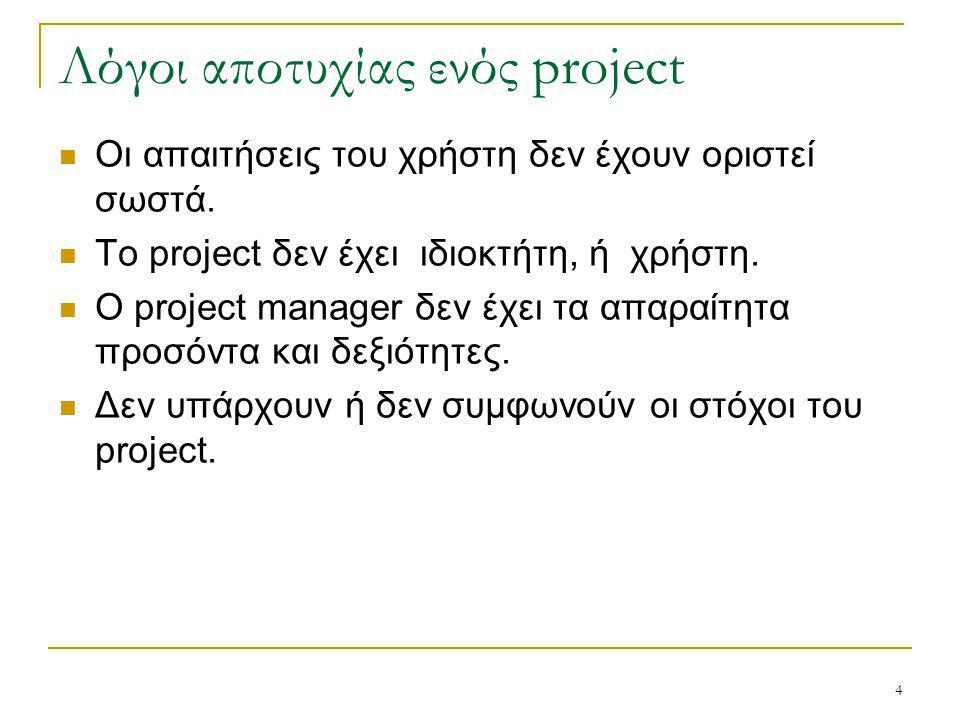 4 Λόγοι αποτυχίας ενός project Οι απαιτήσεις του χρήστη δεν έχουν οριστεί σωστά. Το project δεν έχει ιδιοκτήτη, ή χρήστη. Ο project manager δεν έχει τ