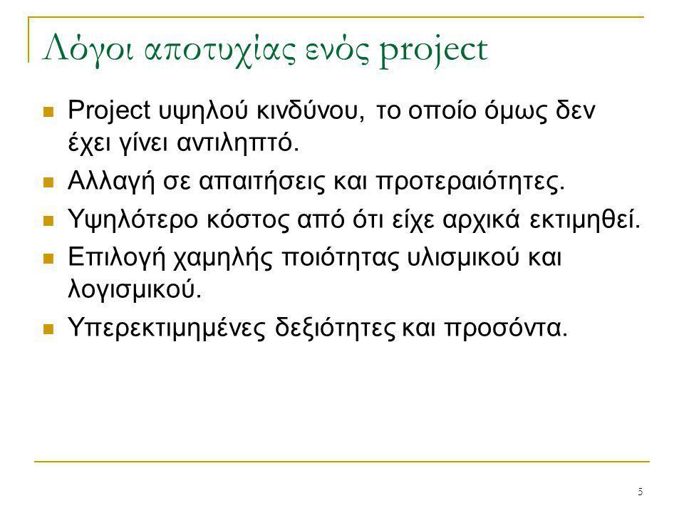 5 Λόγοι αποτυχίας ενός project Project υψηλού κινδύνου, το οποίο όμως δεν έχει γίνει αντιληπτό. Αλλαγή σε απαιτήσεις και προτεραιότητες. Υψηλότερο κόσ