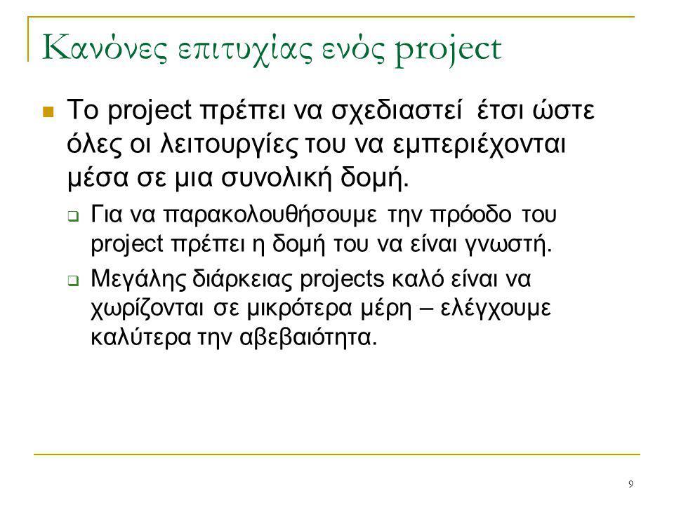 9 Κανόνες επιτυχίας ενός project Το project πρέπει να σχεδιαστεί έτσι ώστε όλες οι λειτουργίες του να εμπεριέχονται μέσα σε μια συνολική δομή.  Για ν