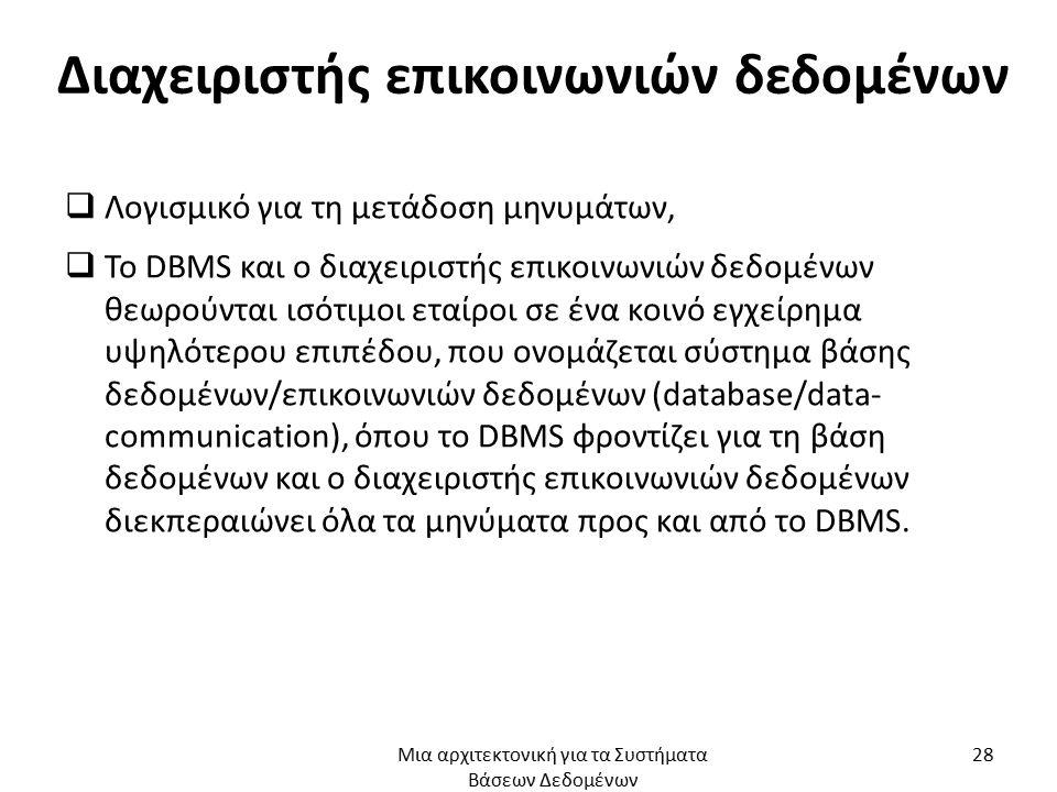 Διαχειριστής επικοινωνιών δεδομένων  Λογισμικό για τη μετάδοση μηνυμάτων,  Το DBMS και ο διαχειριστής επικοινωνιών δεδομένων θεωρούνται ισότιμοι ετα