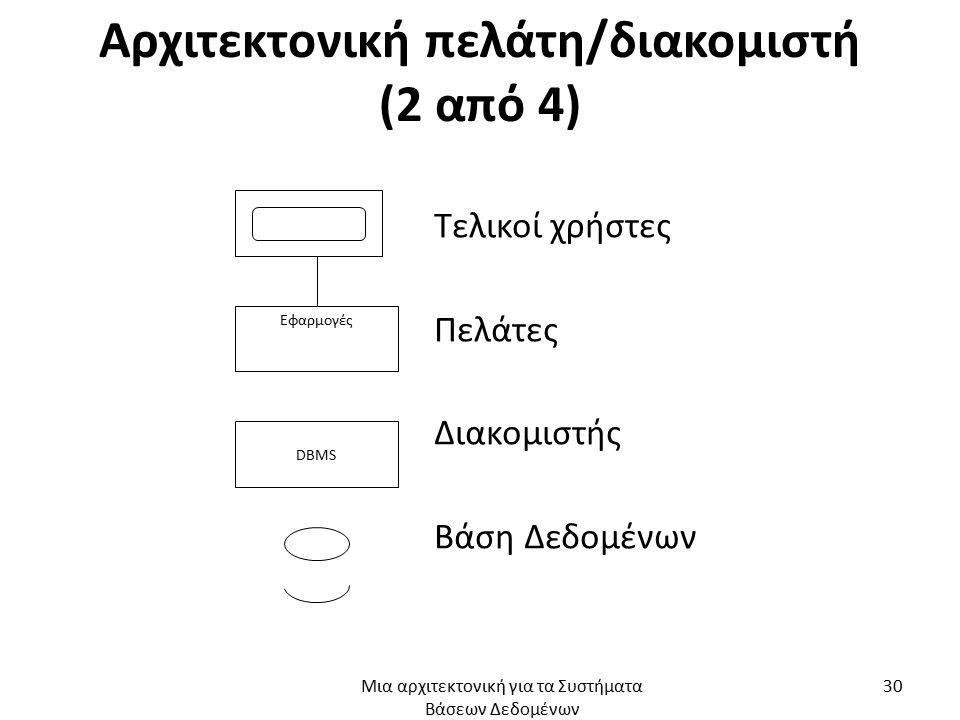 Αρχιτεκτονική πελάτη/διακομιστή (2 από 4) Εφαρμογές DBMS Τελικοί χρήστες Πελάτες Διακομιστής Βάση Δεδομένων Μια αρχιτεκτονική για τα Συστήματα Βάσεων