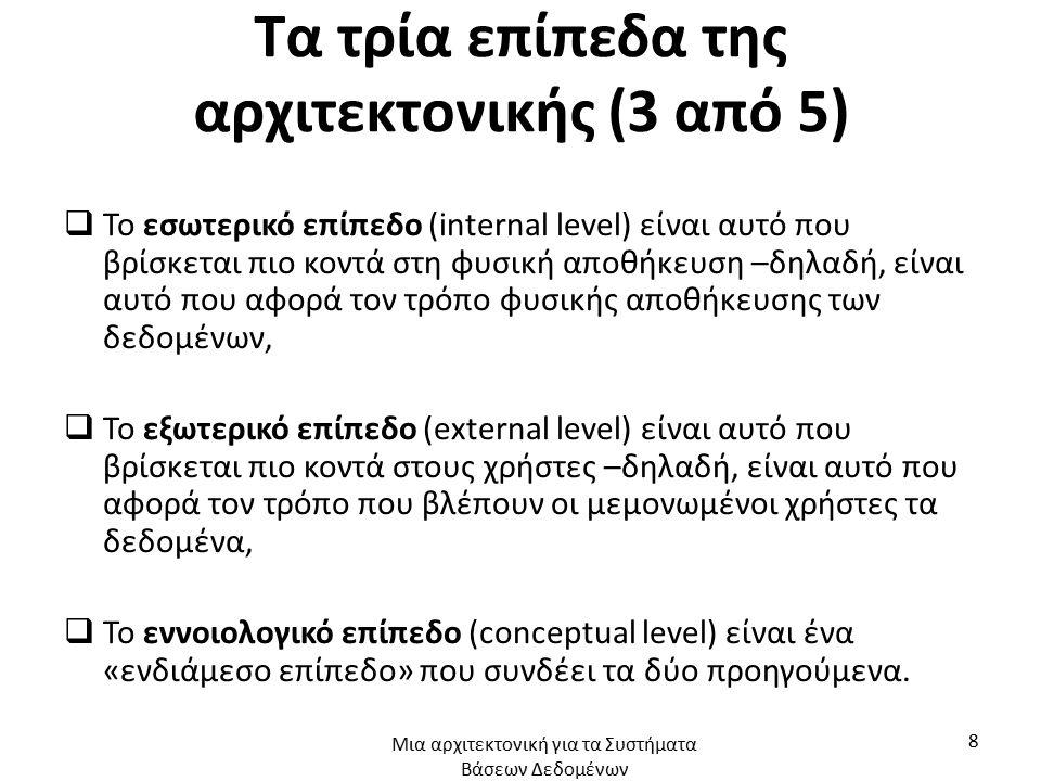 Τα τρία επίπεδα της αρχιτεκτονικής (3 από 5)  Το εσωτερικό επίπεδο (internal level) είναι αυτό που βρίσκεται πιο κοντά στη φυσική αποθήκευση –δηλαδή,