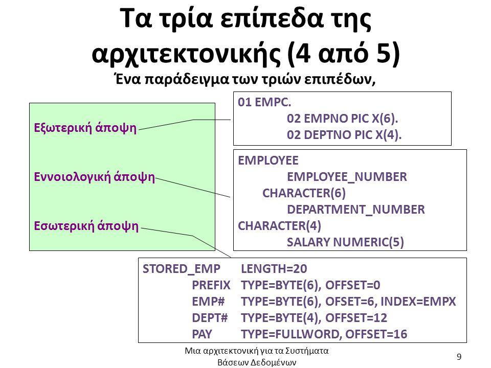 Τα τρία επίπεδα της αρχιτεκτονικής (5 από 5) Τα τρία επίπεδα της αρχιτεκτονικής σ' ένα σχεσιακό σύστημα υλοποιούνται με τον ακόλουθο τρόπο:  Το εννοιολογικό επίπεδο θα είναι οπωσδήποτε σχεσιακό (τα αντικείμενα που είναι ορατά σ' αυτό το επίπεδο θα είναι σχεσιακοί πίνακες και οι τελεστές των πράξεων σχεσιακοί τελεστές).
