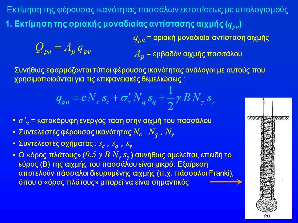 Εκτίμηση της φέρουσας ικανότητας πασσάλων εκτοπίσεως με υπολογισμούς q pu = οριακή μοναδιαία αντίσταση αιχμής 1. Εκτίμηση της οριακής μοναδιαίας αντίσ