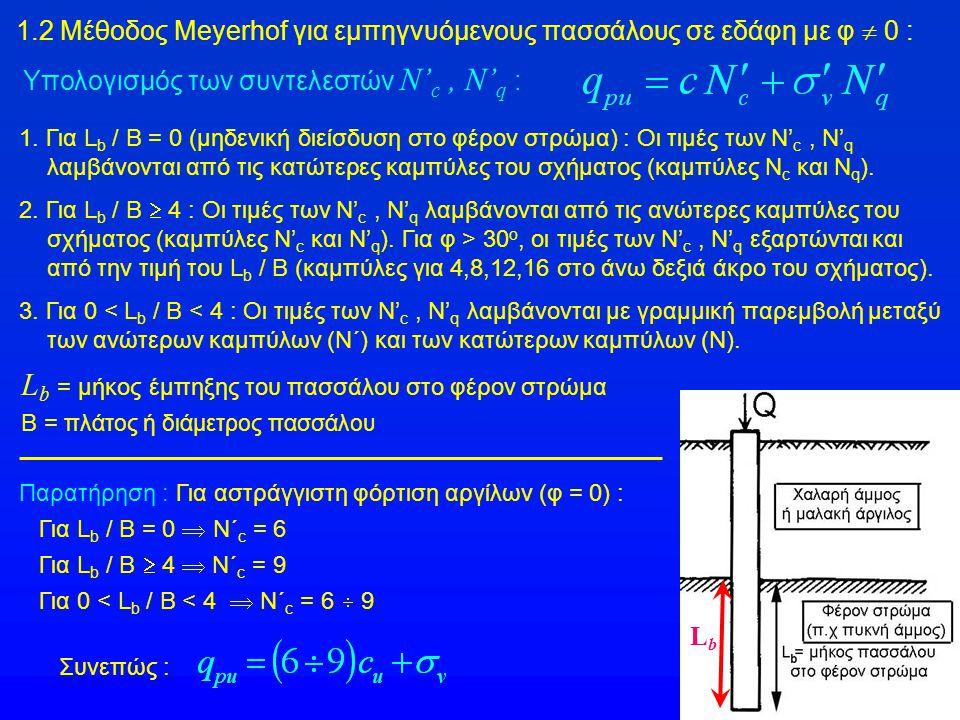 1.2 Μέθοδος Meyerhof για εμπηγνυόμενους πασσάλους σε εδάφη με φ  0 : Υπολογισμός των συντελεστών N' c, N' q : 1. Για L b / B = 0 (μηδενική διείσδυση