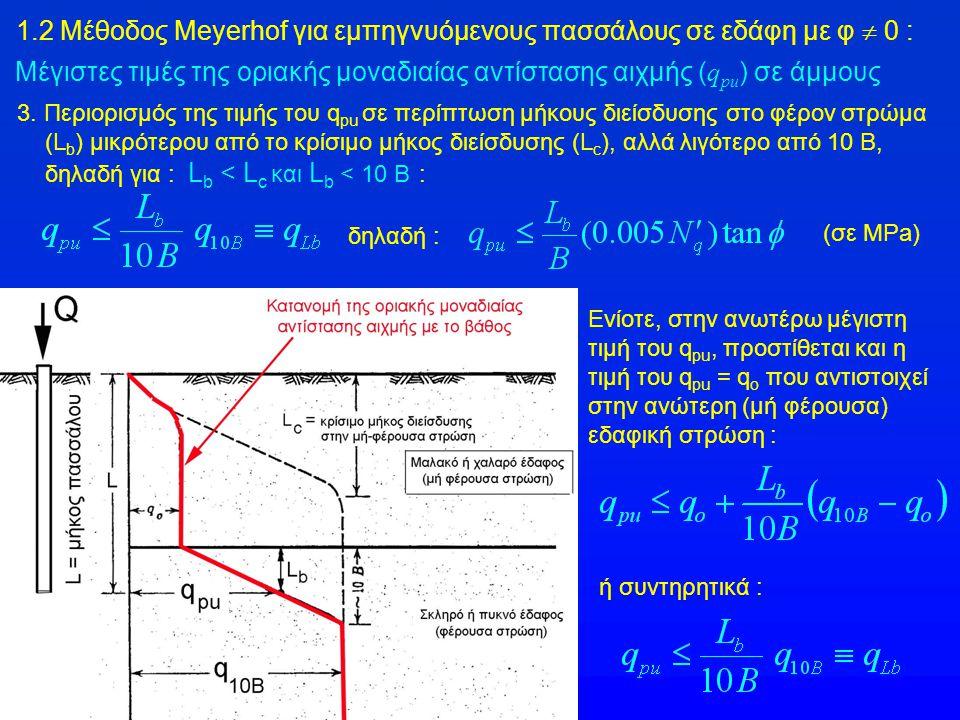 1.2 Μέθοδος Meyerhof για εμπηγνυόμενους πασσάλους σε εδάφη με φ  0 : Μέγιστες τιμές της οριακής μοναδιαίας αντίστασης αιχμής ( q pu ) σε άμμους 3. Πε