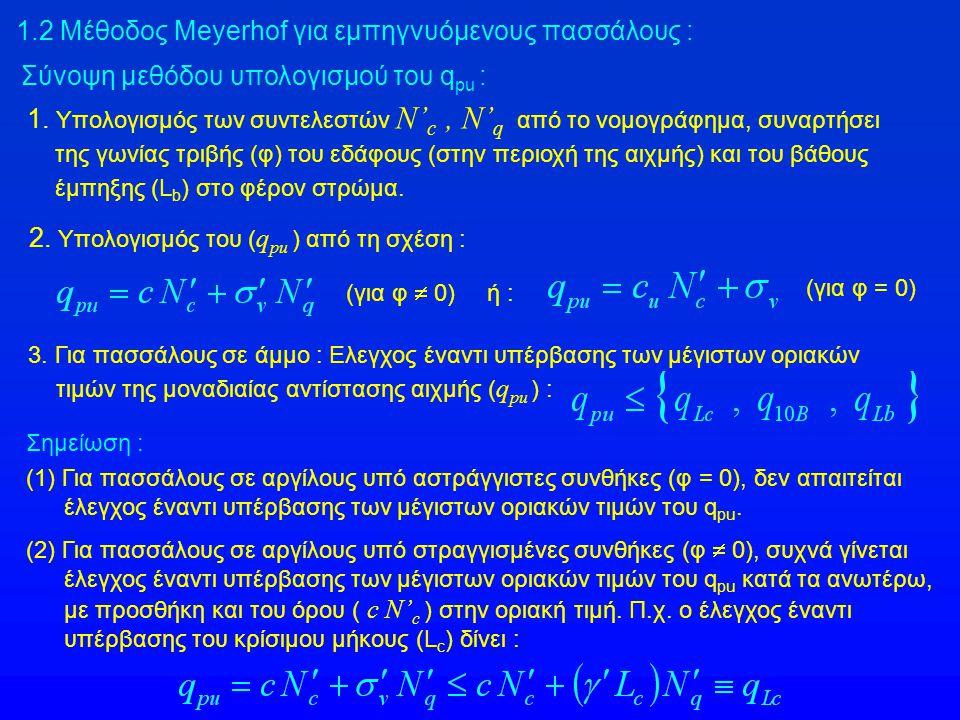 1.2 Μέθοδος Meyerhof για εμπηγνυόμενους πασσάλους : Σύνοψη μεθόδου υπολογισμού του q pu : 1. Υπολογισμός των συντελεστών N' c, N' q από το νομογράφημα