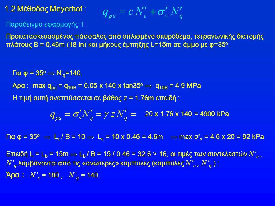 Για φ = 35 ο  L c / B = 10  L c = 10 x 0.46 = 4.6m  max σ' v = 4.6 x 20 = 92 kPa Επειδή L = L b = 15m  L b / B = 15 / 0.46 = 32.6 > 16, οι τιμές τ