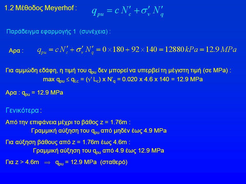 Αρα : 1.2 Μέθοδος Meyerhof : Παράδειγμα εφαρμογής 1 (συνέχεια) : Για αμμώδη εδάφη, η τιμή του q pu δεν μπορεί να υπερβεί τη μέγιστη τιμή (σε MPa) : ma