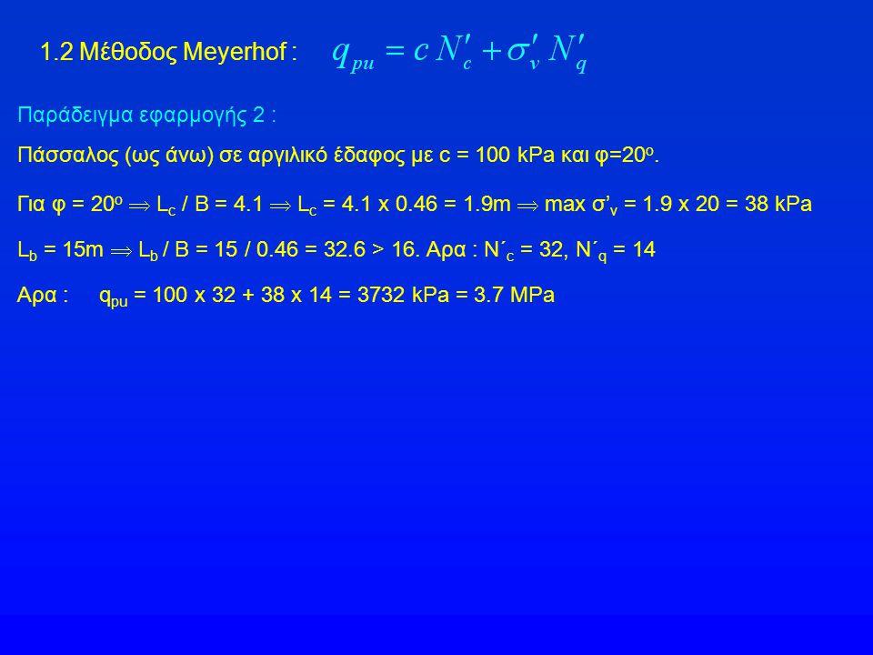 1.2 Μέθοδος Meyerhof : Παράδειγμα εφαρμογής 2 : Πάσσαλος (ως άνω) σε αργιλικό έδαφος με c = 100 kPa και φ=20 ο. Για φ = 20 ο  L c / B = 4.1  L c = 4