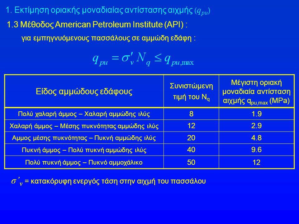 για εμπηγνυόμενους πασσάλους σε αμμώδη εδάφη : Είδος αμμώδους εδάφους Συνιστώμενη τιμή του Ν q Μέγιστη οριακή μοναδιαία αντίσταση αιχμής q pu,max (MPa