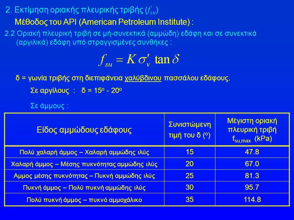 2. Εκτίμηση οριακής πλευρικής τριβής ( f su ) Μέθοδος του API (American Petroleum Institute) : δ = γωνία τριβής στη διεπιφάνεια χαλύβδινου πασσάλου εδ