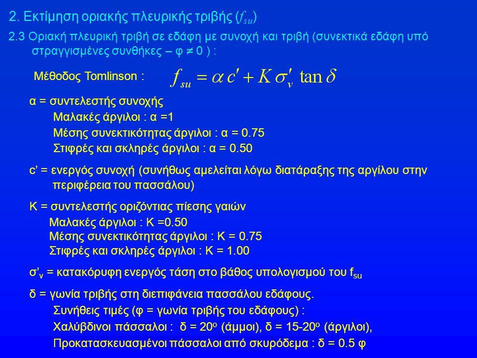 2.3 Οριακή πλευρική τριβή σε εδάφη με συνοχή και τριβή (συνεκτικά εδάφη υπό στραγγισμένες συνθήκες – φ  0 ) : 2. Εκτίμηση οριακής πλευρικής τριβής (