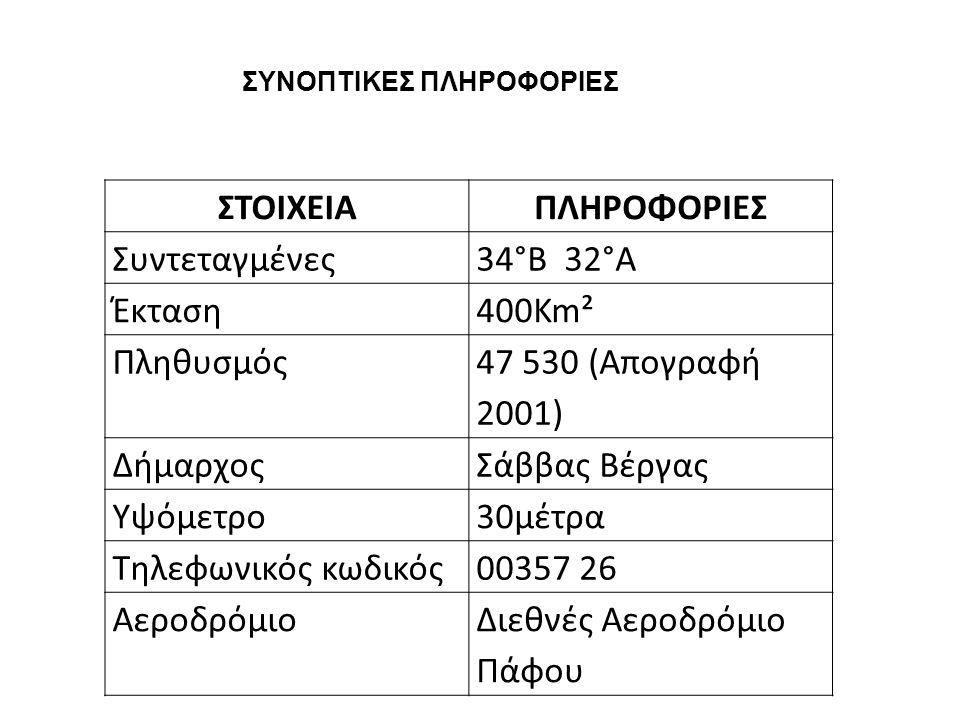 ΣΤΟΙΧΕΙΑΠΛΗΡΟΦΟΡΙΕΣ Συντεταγμένες34°Β 32°Α Έκταση400Km² Πληθυσμός 47 530 (Απογραφή 2001) ΔήμαρχοςΣάββας Βέργας Υψόμετρο30μέτρα Τηλεφωνικός κωδικός0035