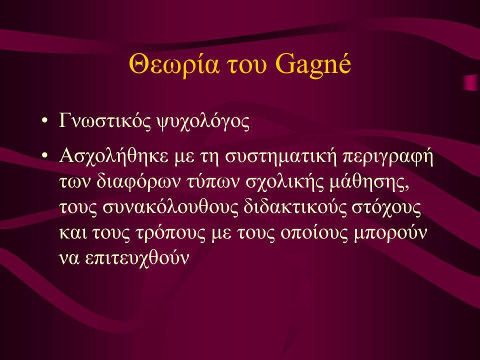 Θεωρία του Gagné Γνωστικός ψυχολόγος Ασχολήθηκε με τη συστηματική περιγραφή των διαφόρων τύπων σχολικής μάθησης, τους συνακόλουθους διδακτικούς στόχου