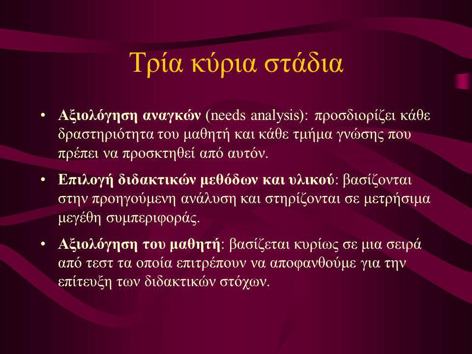 Τρία κύρια στάδια Αξιολόγηση αναγκών (needs analysis): προσδιορίζει κάθε δραστηριότητα του μαθητή και κάθε τμήμα γνώσης που πρέπει να προσκτηθεί από α