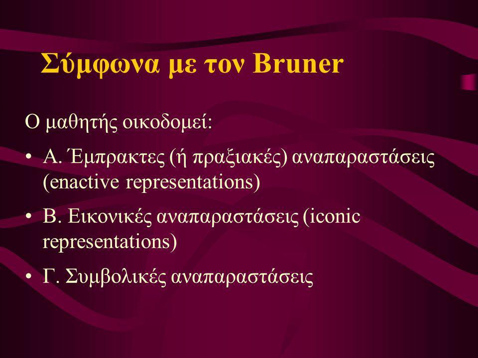 Σύμφωνα με τον Bruner Ο μαθητής οικοδομεί: Α. Έμπρακτες (ή πραξιακές) αναπαραστάσεις (enactive representations) Β. Εικονικές αναπαραστάσεις (iconic re