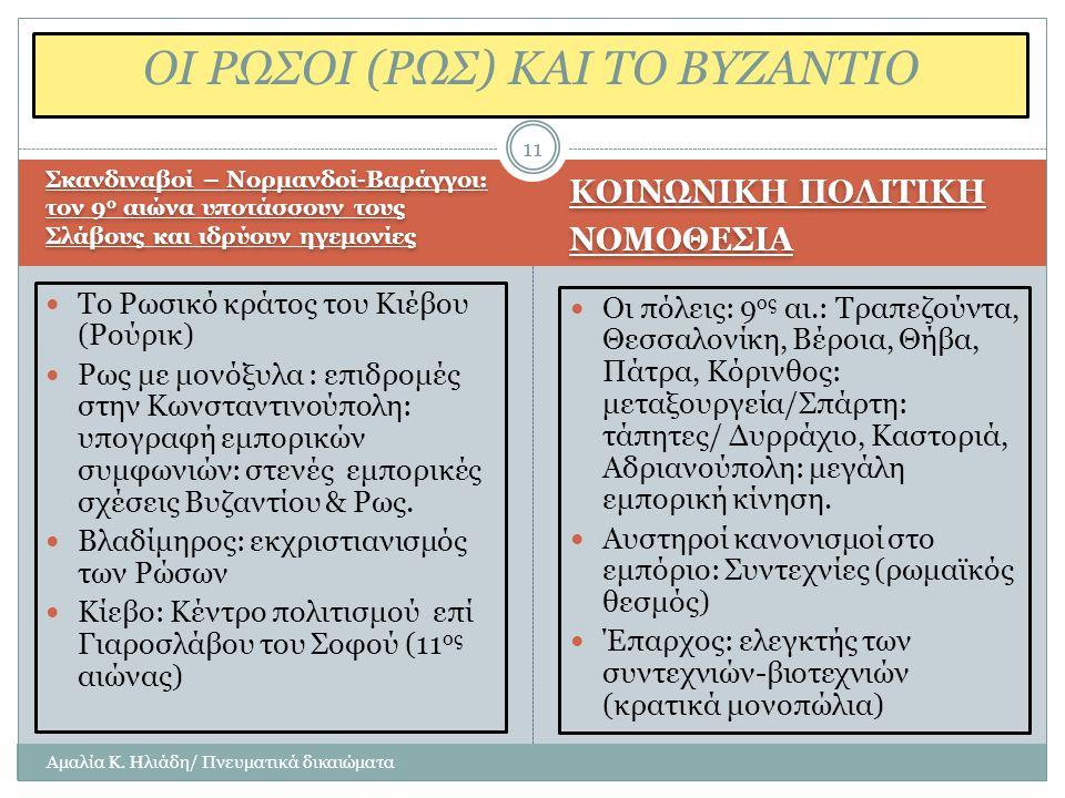 Σκανδιναβοί – Νορμανδοί-Βαράγγοι: τον 9 ο αιώνα υποτάσσουν τους Σλάβους και ιδρύουν ηγεμονίες ΚΟΙΝΩΝΙΚΗ ΠΟΛΙΤΙΚΗ ΝΟΜΟΘΕΣΙΑ ΚΟΙΝΩΝΙΚΗ ΠΟΛΙΤΙΚΗ ΝΟΜΟΘΕΣΙΑ Αμαλία Κ.