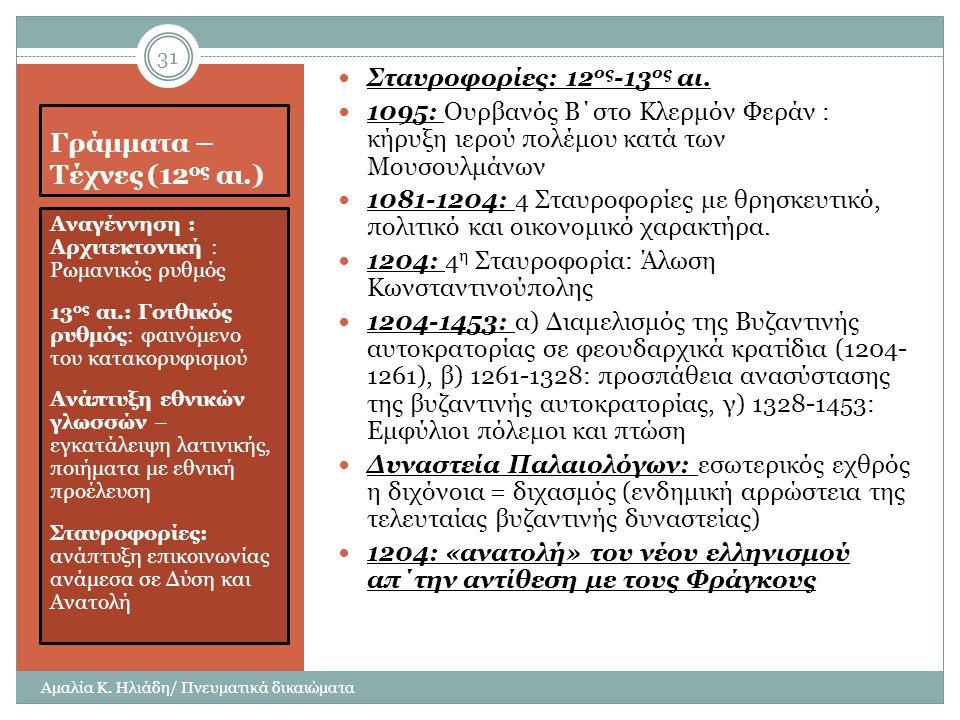 Γράμματα – Τέχνες (12 ος αι.) Αναγέννηση : Αρχιτεκτονική : Ρωμανικός ρυθμός 13 ος αι.: Γοτθικός ρυθμός: φαινόμενο του κατακορυφισμού Ανάπτυξη εθνικών γλωσσών – εγκατάλειψη λατινικής, ποιήματα με εθνική προέλευση Σταυροφορίες: ανάπτυξη επικοινωνίας ανάμεσα σε Δύση και Ανατολή Σταυροφορίες: 12 ος -13 ος αι.