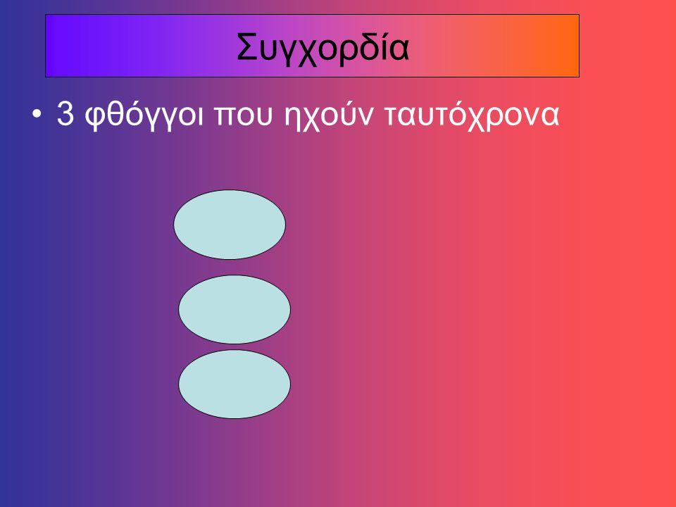 ΤΕΛΟΣ ΑΣΚΗΣΗΣ