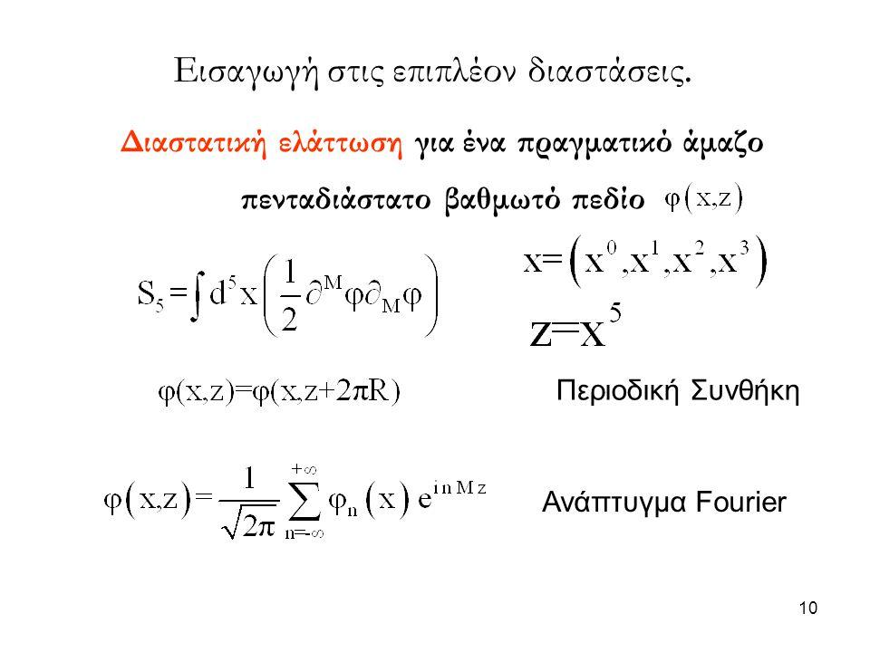 10 Διαστατική ελάττωση για ένα πραγματικό άμαζο πενταδιάστατο βαθμωτό πεδίο Περιοδική Συνθήκη Ανάπτυγμα Fourier Εισαγωγή στις επιπλέον διαστάσεις.