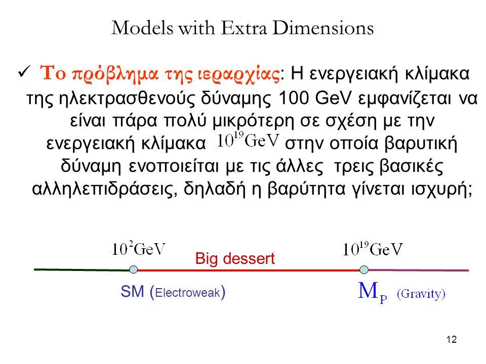 12 Models with Extra Dimensions To πρόβλημα της ιεραρχίας : H ενεργειακή κλίμακα της ηλεκτρασθενούς δύναμης 100 GeV εμφανίζεται να είναι πάρα πολύ μικ