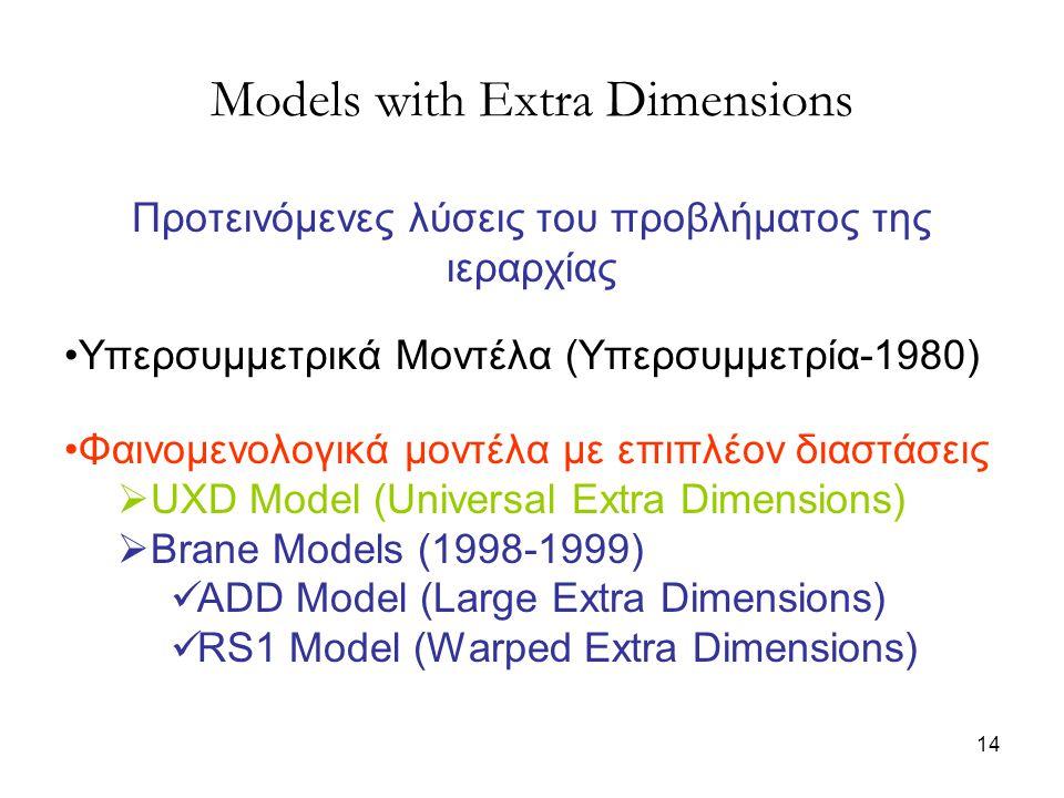 14 Models with Extra Dimensions Προτεινόμενες λύσεις του προβλήματος της ιεραρχίας Υπερσυμμετρικά Μοντέλα (Υπερσυμμετρία-1980) Φαινομενολογικά μοντέλα