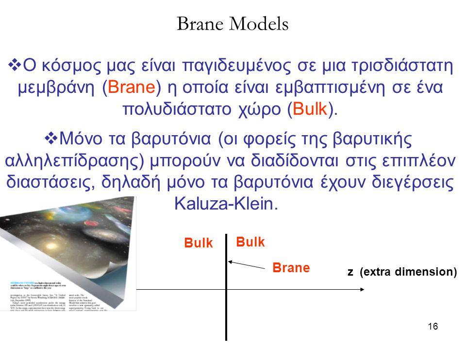 16 Brane Bulk z (extra dimension)  Ο κόσμος μας είναι παγιδευμένος σε μια τρισδιάστατη μεμβράνη (Brane) η οποία είναι εμβαπτισμένη σε ένα πολυδιάστατ