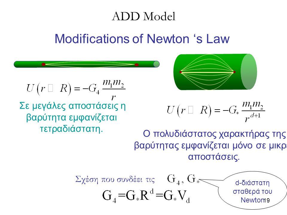 19 ADD Model Modifications of Newton 's Law Σε μεγάλες αποστάσεις η βαρύτητα εμφανίζεται τετραδιάστατη. Ο πολυδιάστατος χαρακτήρας της βαρύτητας εμφαν
