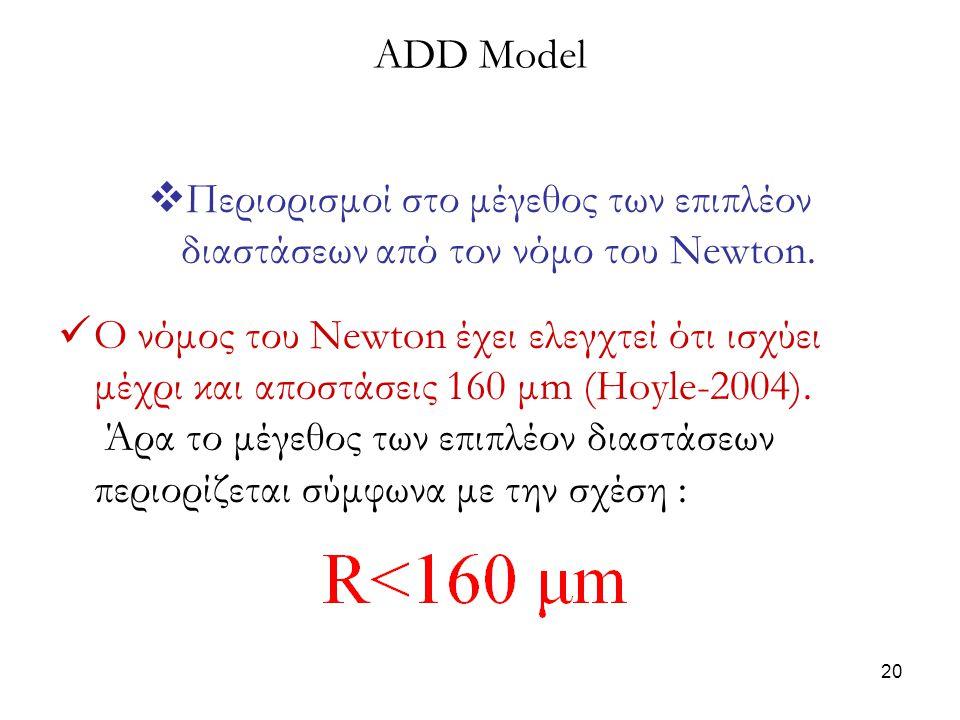 20  Περιορισμοί στο μέγεθος των επιπλέον διαστάσεων από τον νόμο του Newton. Ο νόμος του Newton έχει ελεγχτεί ότι ισχύει μέχρι και αποστάσεις 160 μm