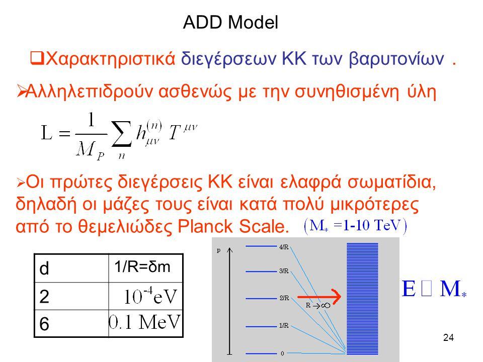 24  Χαρακτηριστικά διεγέρσεων KK των βαρυτονίων.  Αλληλεπιδρούν ασθενώς με την συνηθισμένη ύλη  Οι πρώτες διεγέρσεις ΚΚ είναι ελαφρά σωματίδια, δηλ