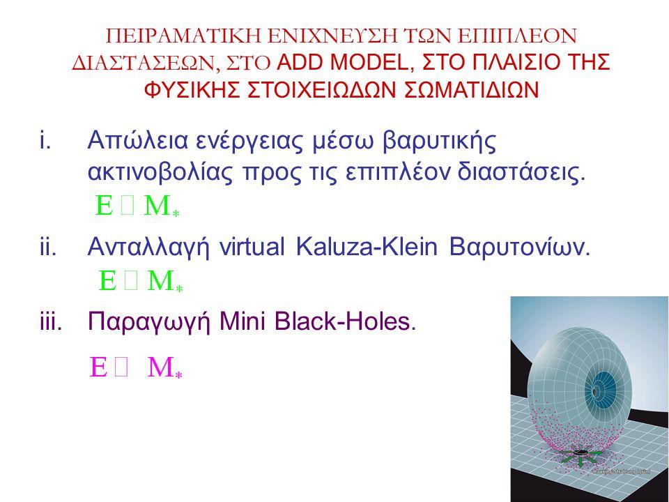 26 i.Απώλεια ενέργειας μέσω βαρυτικής ακτινοβολίας προς τις επιπλέον διαστάσεις. ii.Ανταλλαγή virtual Kaluza-Klein Βαρυτονίων. iii.Παραγωγή Mini Black