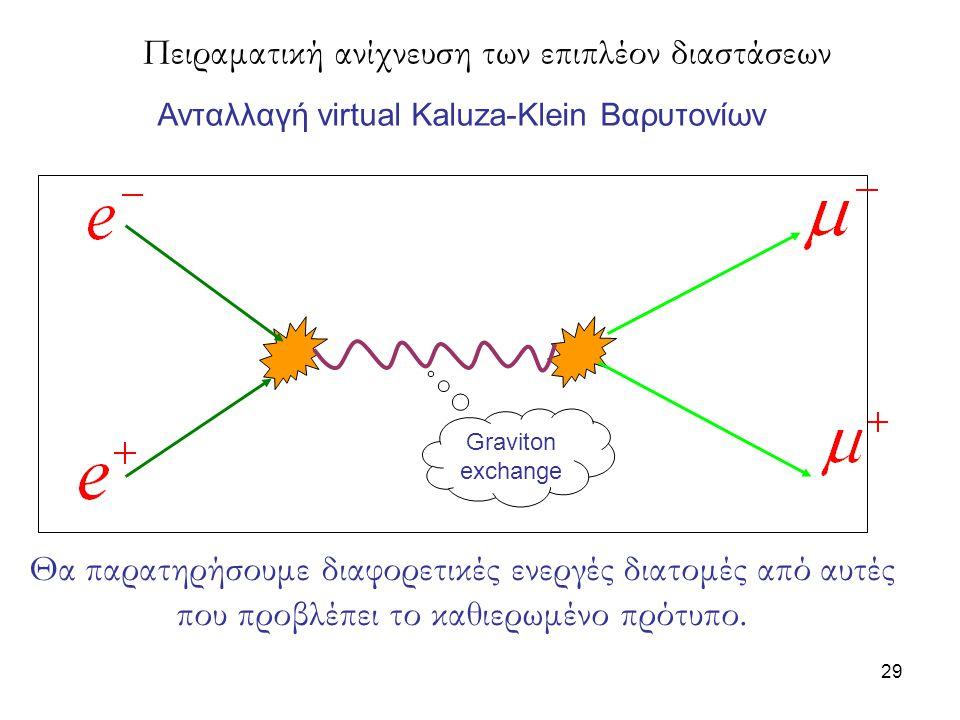 29 Πειραματική ανίχνευση των επιπλέον διαστάσεων Ανταλλαγή virtual Kaluza-Klein Βαρυτονίων Graviton exchange Θα παρατηρήσουμε διαφορετικές ενεργές δια