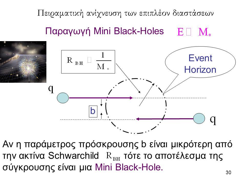 30 Πειραματική ανίχνευση των επιπλέον διαστάσεων Παραγωγή Mini Black-Holes b Event Horizon Αν η παράμετρος πρόσκρουσης b είναι μικρότερη από την ακτίν