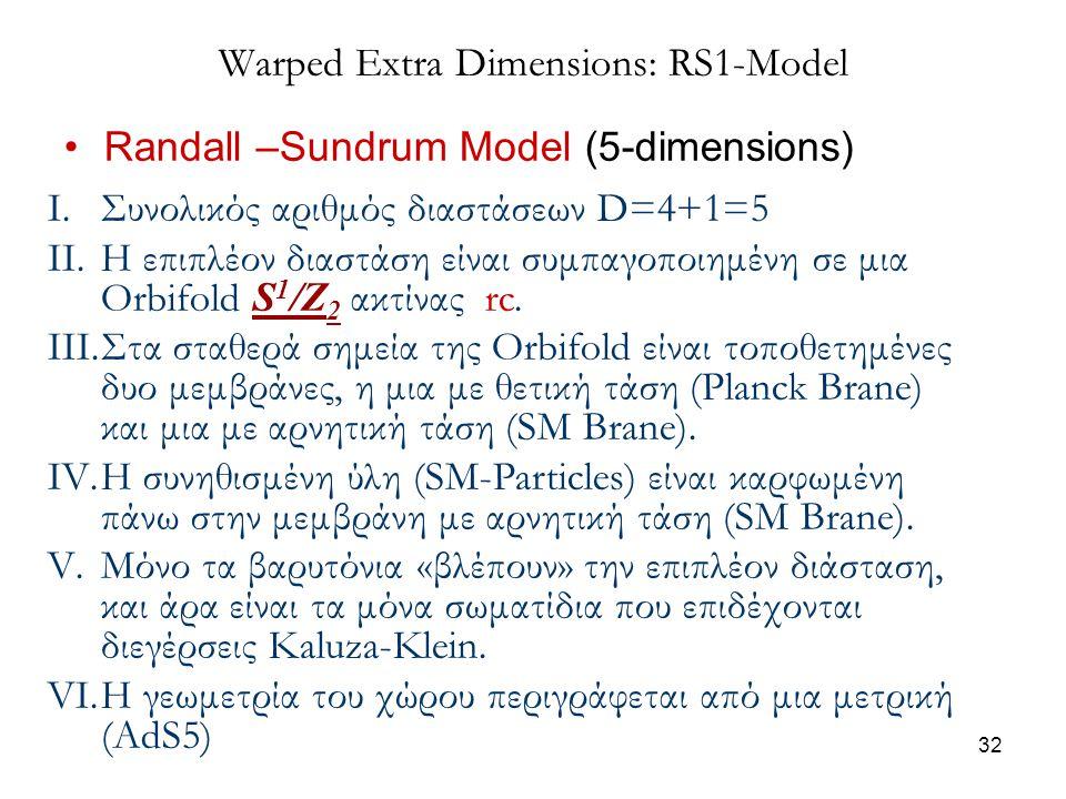 32 Warped Extra Dimensions: RS1-Model Randall –Sundrum Model (5-dimensions) I.Συνολικός αριθμός διαστάσεων D=4+1=5 II.H επιπλέον διαστάση είναι συμπαγ